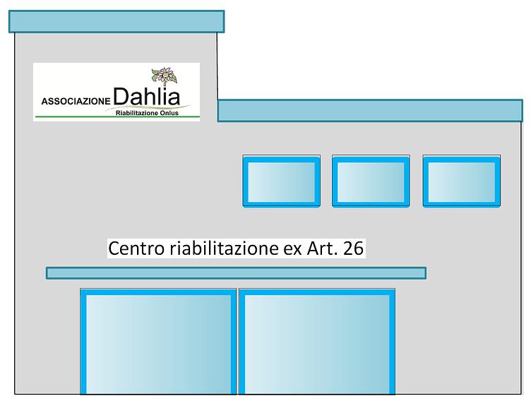 Centri Riabilitazione ex Art.26